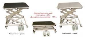 стол для груминга, стол для груминга купить, стол для груминга цена, как выбрать стол для груминга, стол для груминга складной, держатель для стола для груминга, стол для груминга в чехле, стол для груминга с колесами, стол для выставок height=129